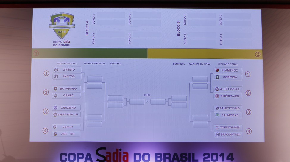 Photo of Os confrontos – Copa do Brasil