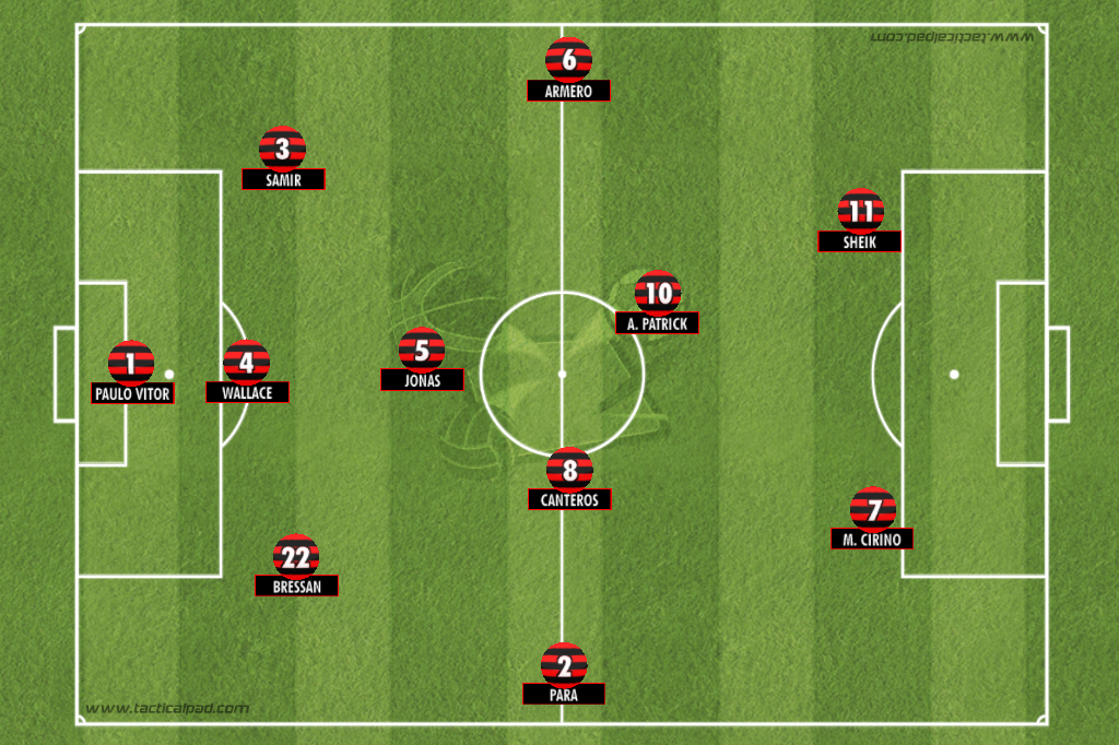 "Photo of O ""meu"" Flamengo titular"